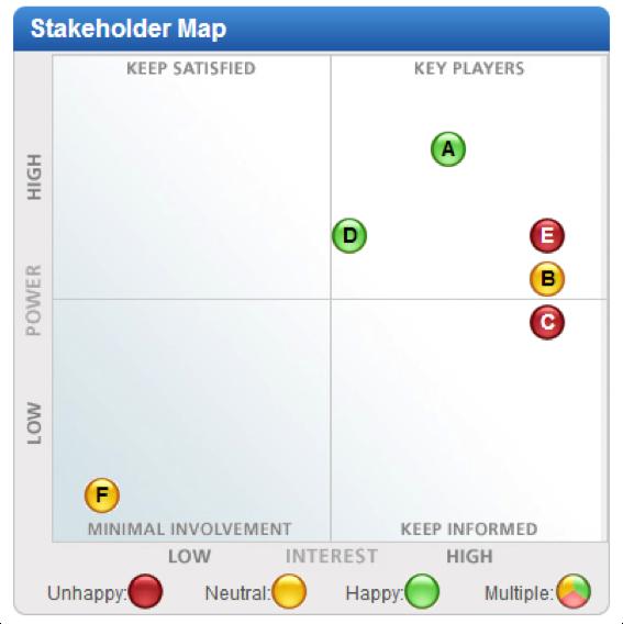 tool-stakeholdermap