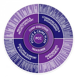 DPCC-Wheel (1)