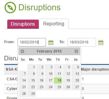 Disruption Reporting 2